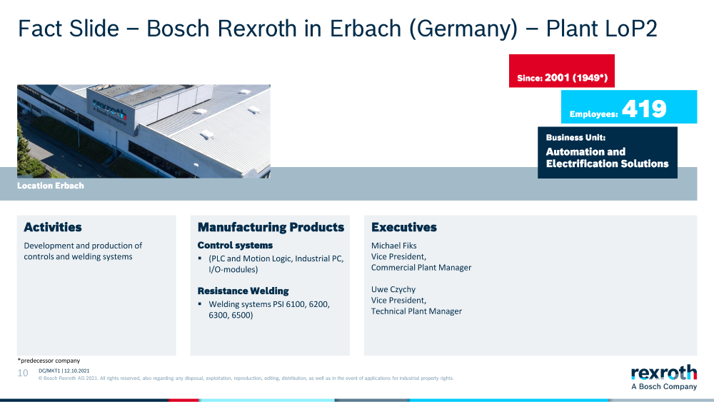Search Results - Media Directory Search | Bosch Rexroth AG