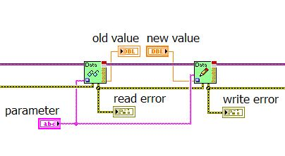 Changing units in LabVIEW - Open Core Engineering, Engineering