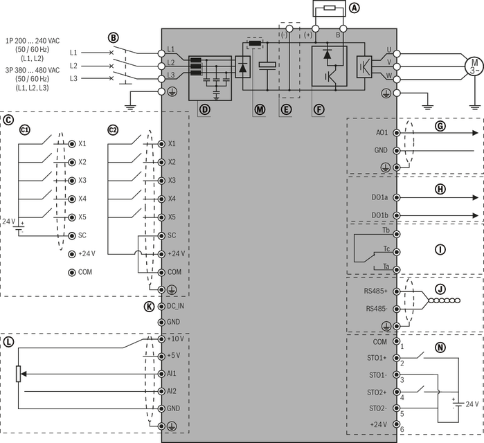 Frequency Converter | Bosch Rexroth AG