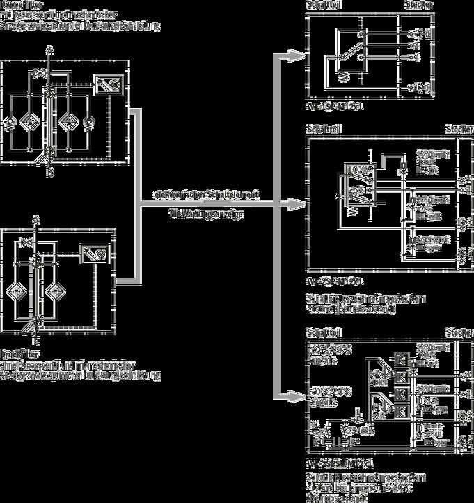 63FLDKN0063 bis 0250;↩63FLDK0130, 0150 - Doppelfilter mit ...