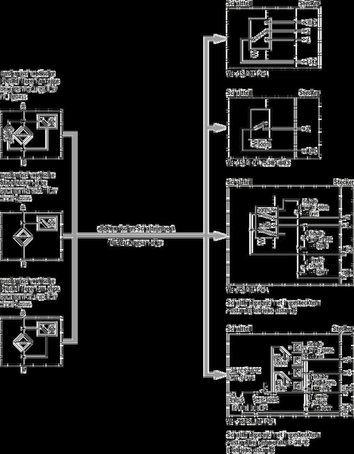 40 FLE(N) - Leitungsfilter mit Filterelement nach DIN 24550 - Bosch ...