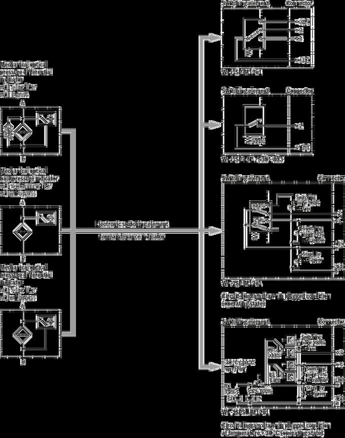 Festo//Festool 485808 625324 630506 Nilsfik 107402338 302000461 302000490 Industriesauger Filter f/ür Bosch 2607432024 Faltenfilter Patronenfilter Ersatzfilter Rundfilter
